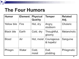 4-humours